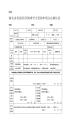 湖北省家庭經濟困難學生資助申請認定確認表