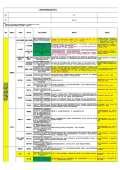 《保利地产项目质量风险评分表(住宅项目)》88